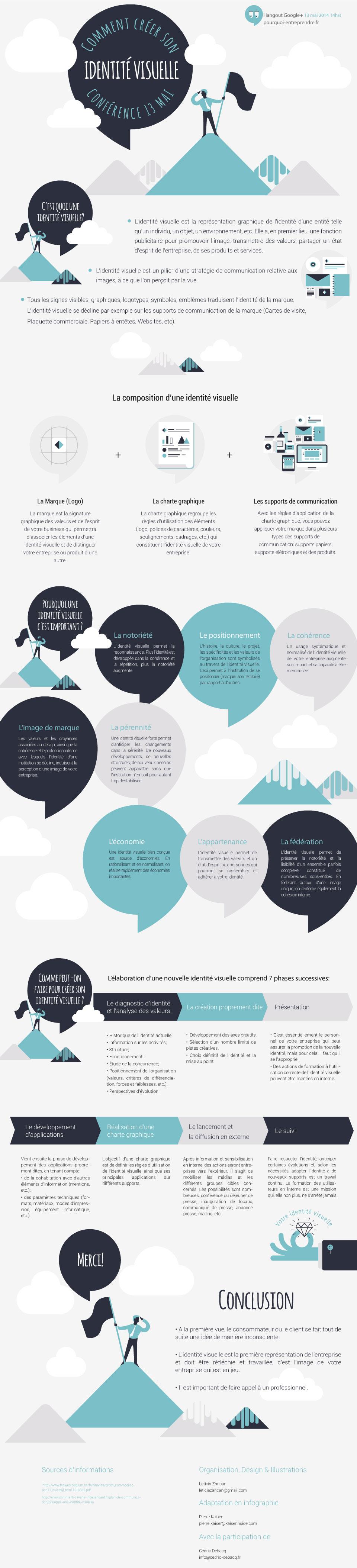 infographie identite visuelle