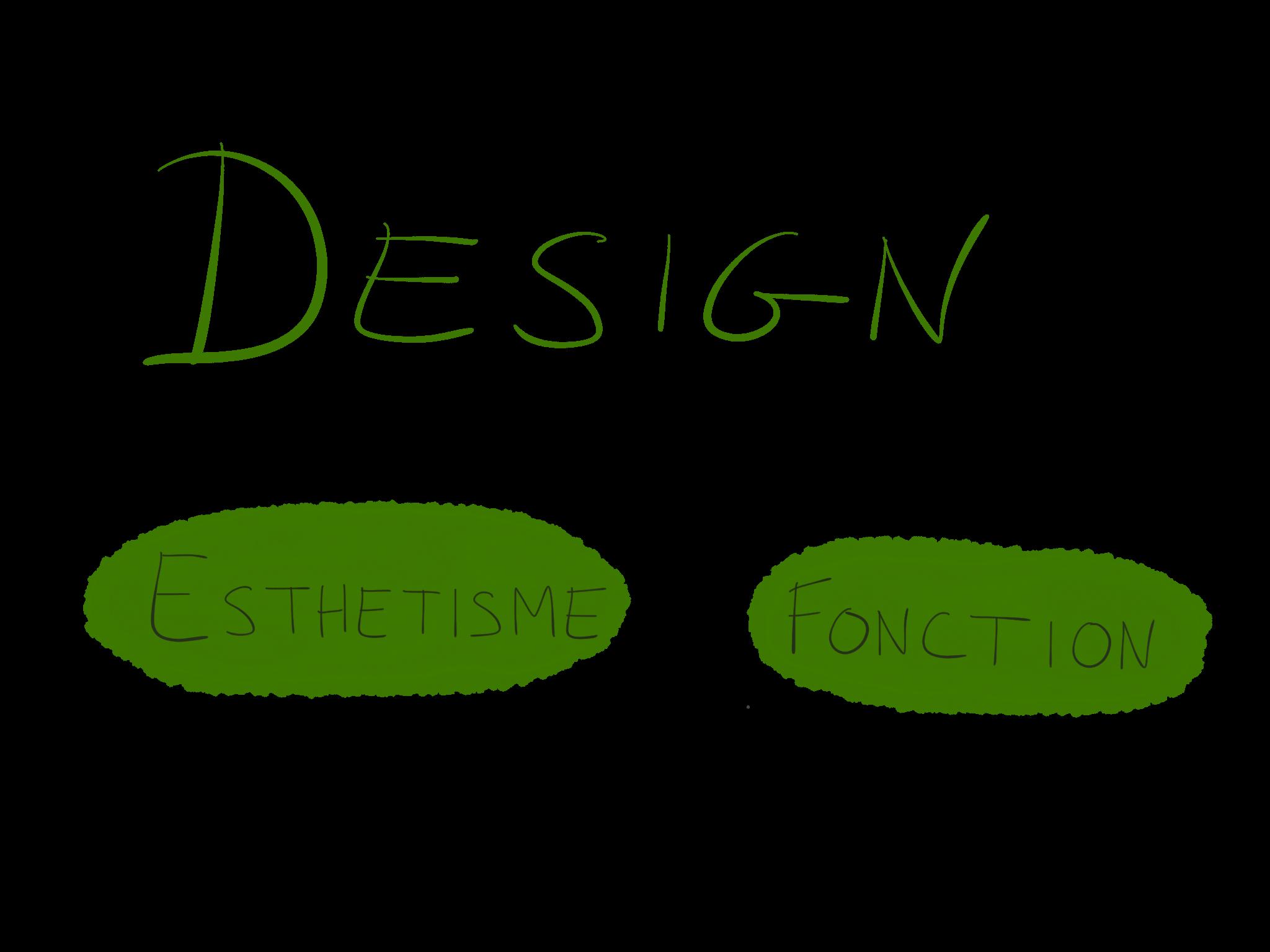 Design esthetisme et fonction