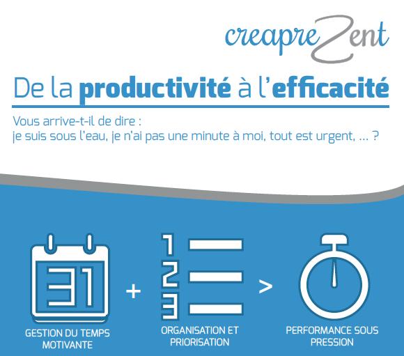 productivité efficacité