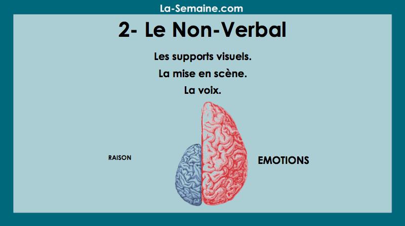 le non verbal